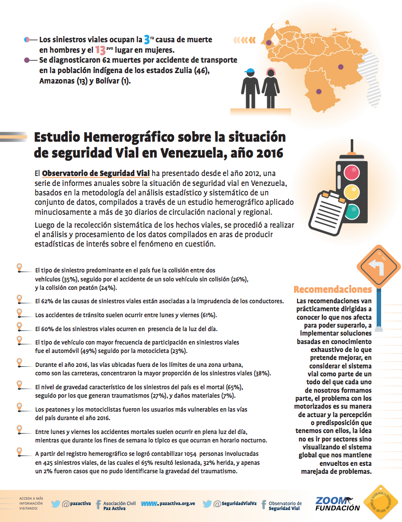 Informe Seguridad Vial 2016
