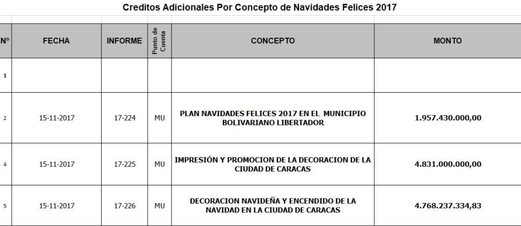 Creditos-adornos-y-plan-navidad-2017-1024x444