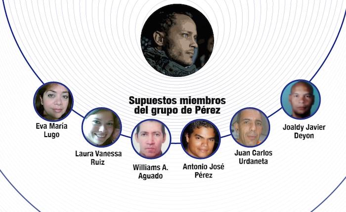 Interactivo | Ellos son los detenidos por el caso de Óscar Pérez