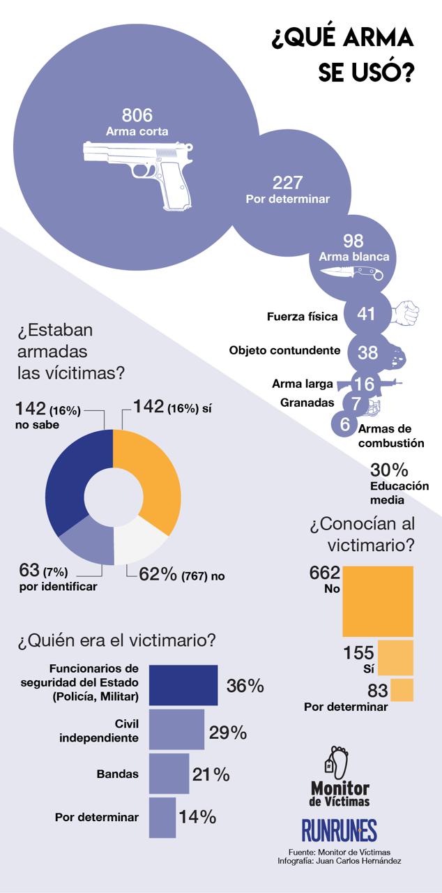 infografia_huerfanos(marz)