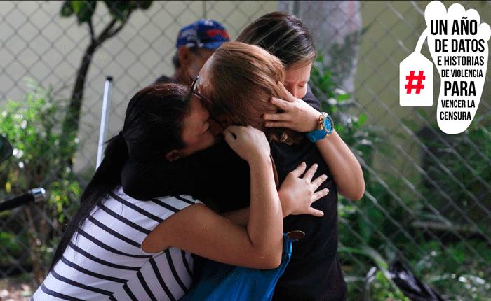 #MonitordeVíctimas   Así es el perfil de las víctimas de homicidios en Caracas