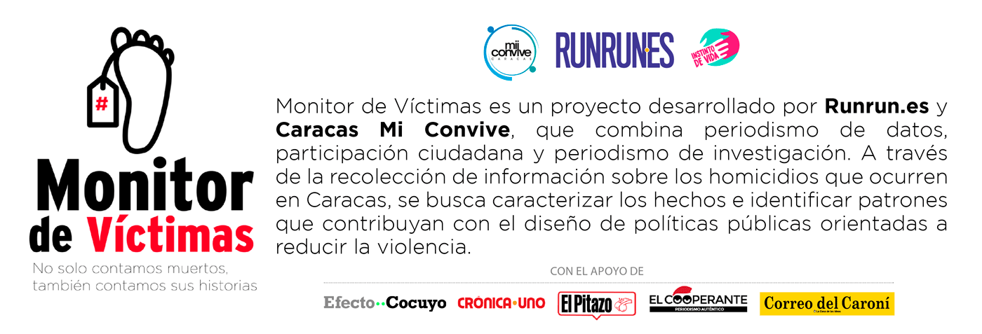 https://runrun.es/wp-content/uploads/2018/12/A-tamano-Cintillo-monitor-FEBRERO-18_Mesa-de-trabajo-7.png