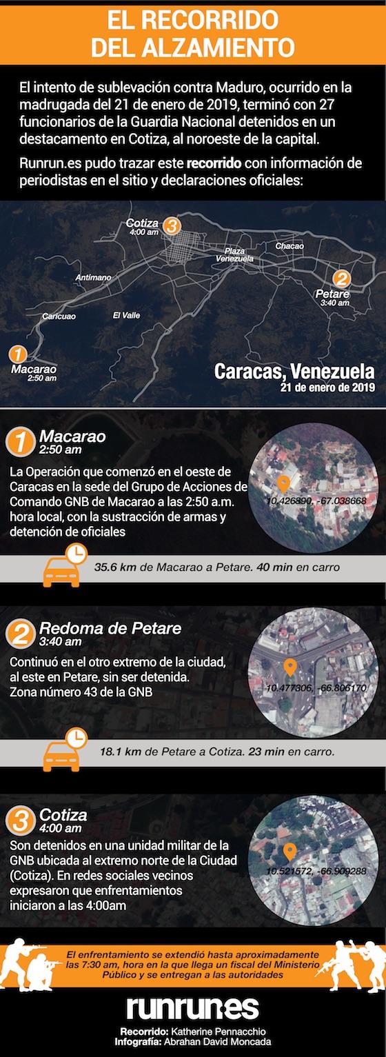 infografia_reocrridodelossublevados