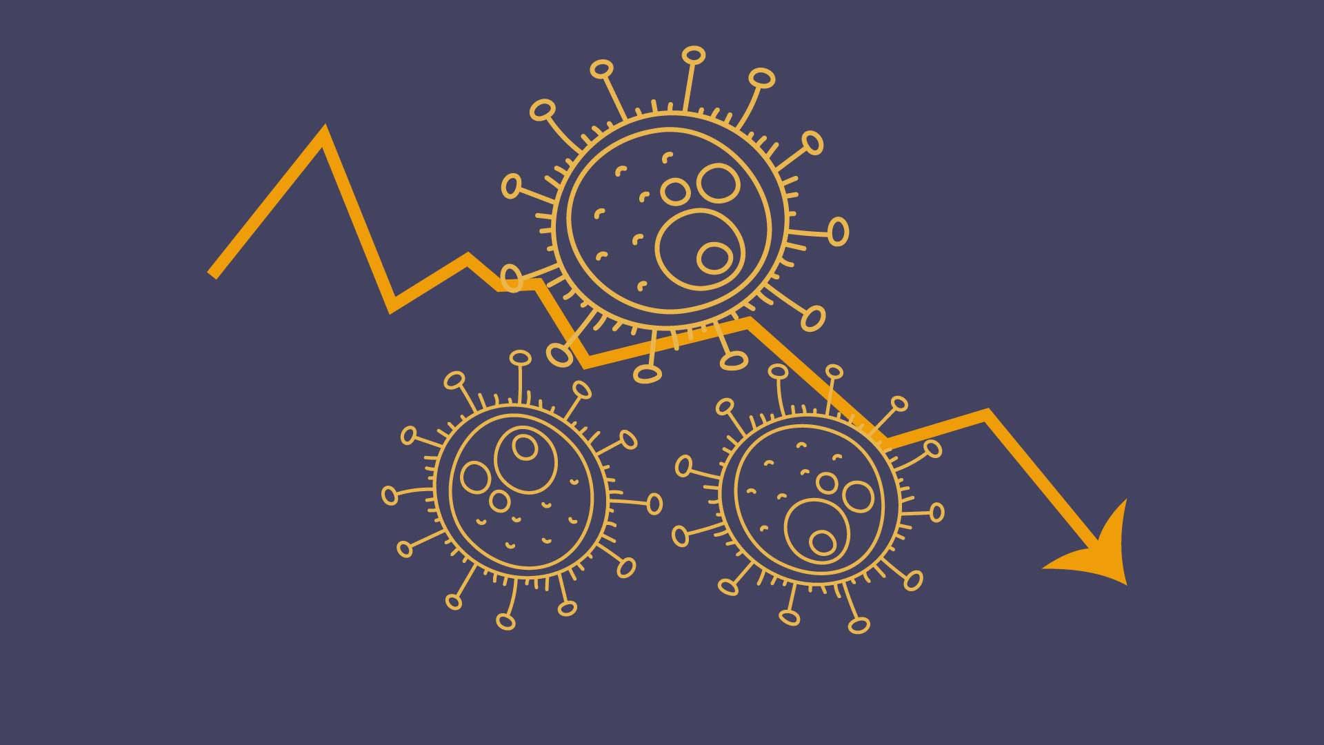 ¿Cuál es el impacto económico del coronavirus?, por Víctor Álvarez R.