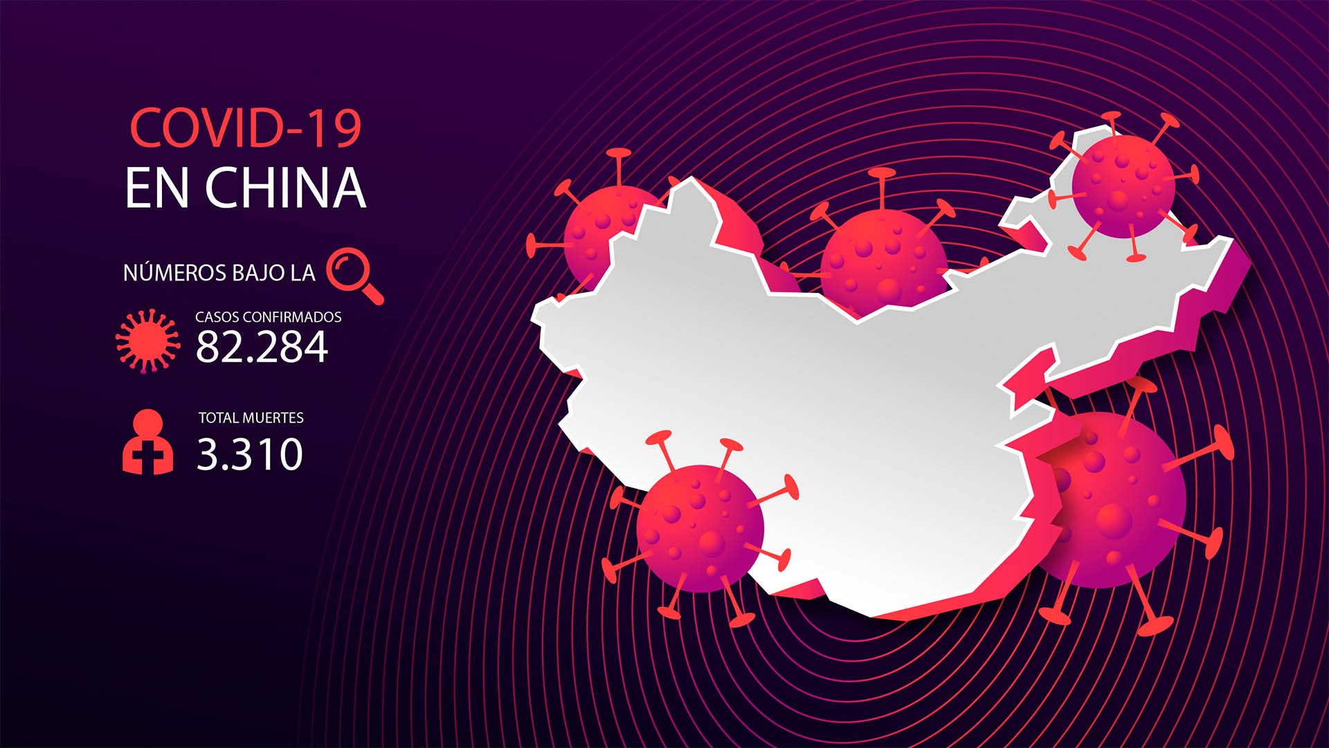 Runrunes de Bocaranda: BAJO - CHINA Y SUS NÚMEROS