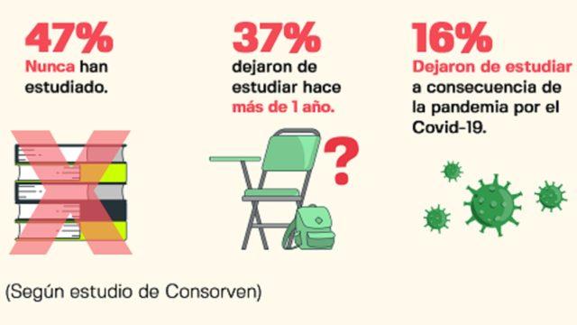 menores con discapacidad en Venezuela